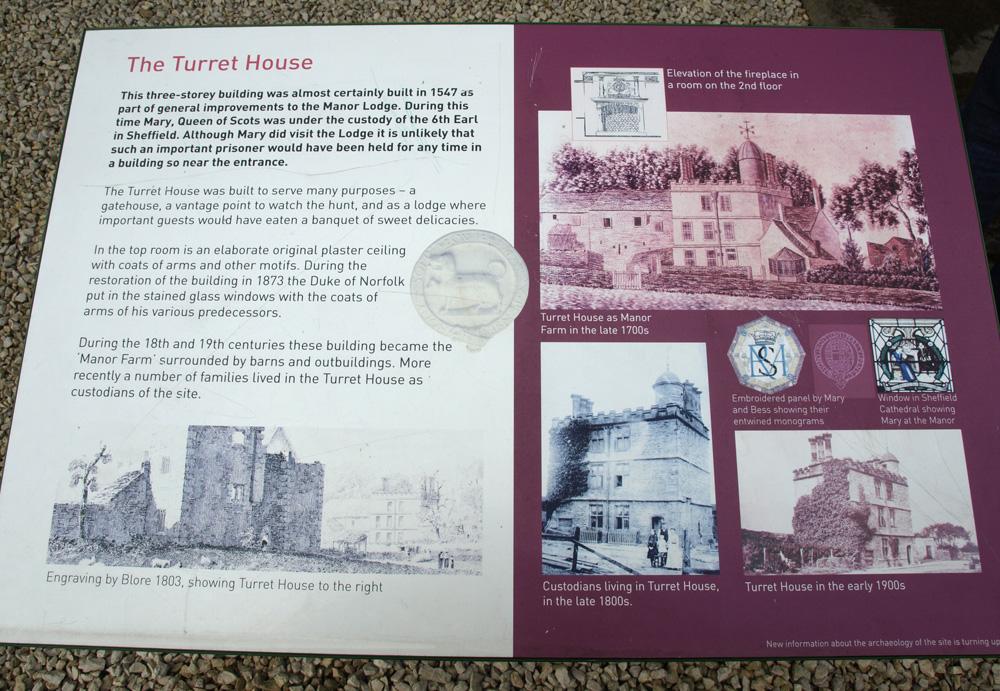 turret information board